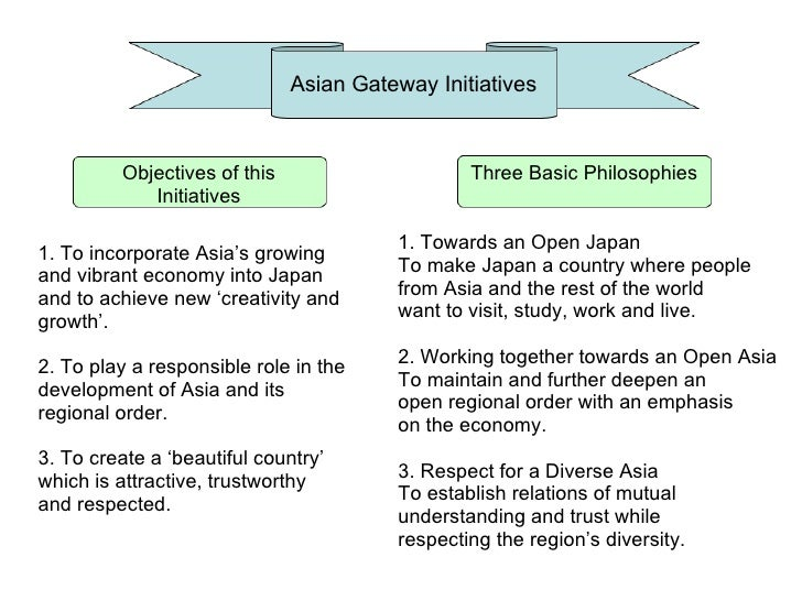 Asian Gateway Initiatives Objectives of this Initiatives Three Basic Philosophies 1. To incorporate Asia's growing  and vi...