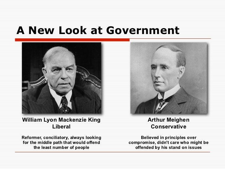 Diaries of William Lyon Mackenzie King