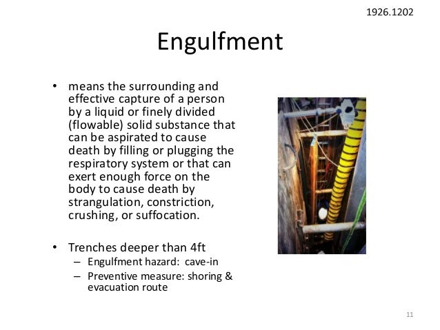 Osha 1926 Confined Space Construction 2015