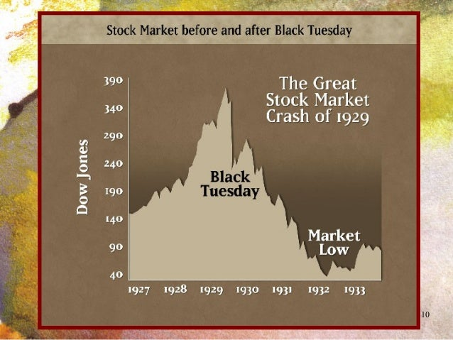"""the crash of the stock market in 1929 also known as the great depression His wall street career began before the crash of 1929 and over the intervening   he said only a fool would bet against the bull market  he also turned his back  on borrowing money to invest (leverage)  irving kahn said: """"during the great  depression, i could find stocks trading at tremendous discounts."""