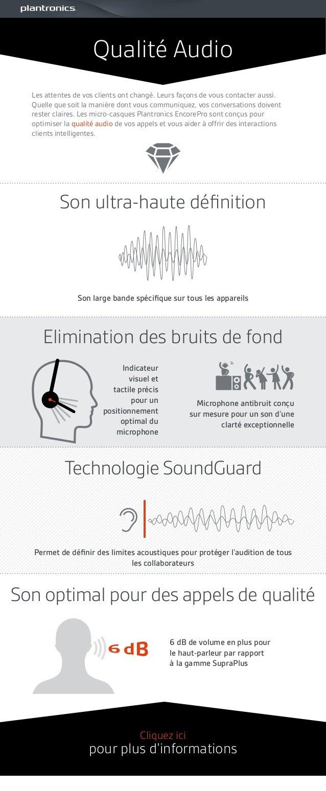 Son ultra-haute définition Indicateur visuel et tactile précis pour un positionnement optimal du microphone Microphone ant...