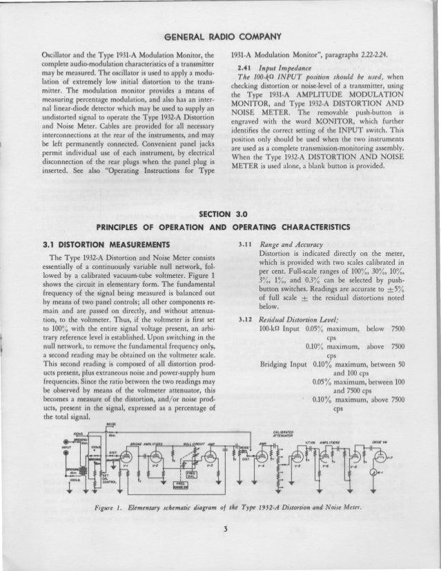 1932 a distortion  u0026 noise meter