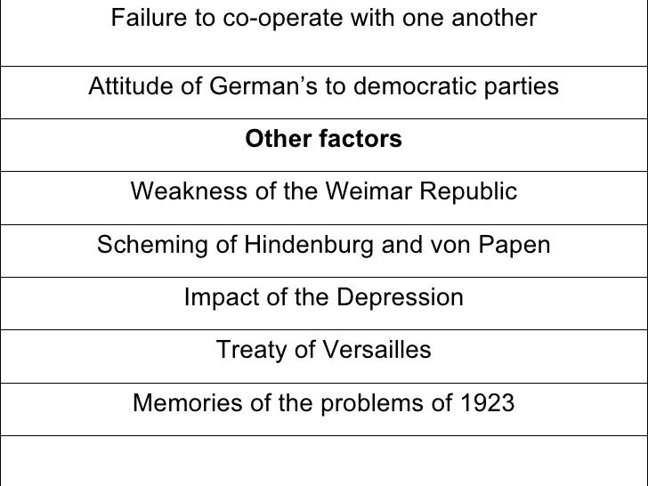 strengths and weaknesses of treaty of versailles history essay essay World history chapter 29: the great war  modern world history: chapter 13 world history chapter 29 section 1  overview weaknesses and strengths of.