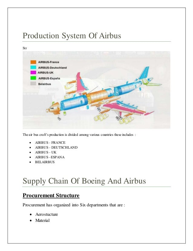 case study of airbus a380 A l case study of the troubled history of the airbus a380 aschcroft international business school systems and operations management department: accounting & information systems.