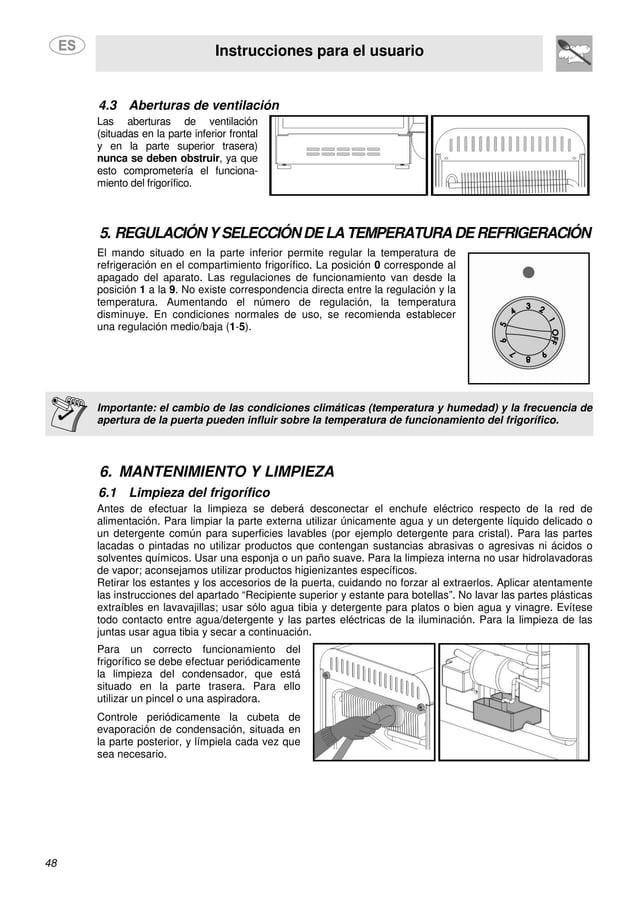 Instrucciones para el usuario 48 4.3 Aberturas de ventilación Las aberturas de ventilación (situadas en la parte inferior ...