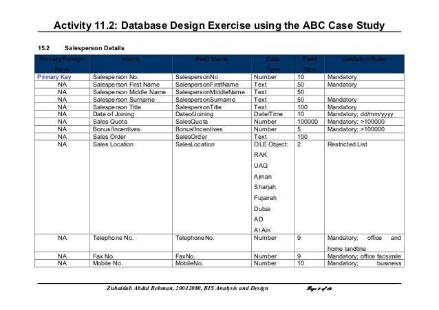 Menu For Olive Garden: 194086574 Database-design-exercise-using-the-abc-case-study