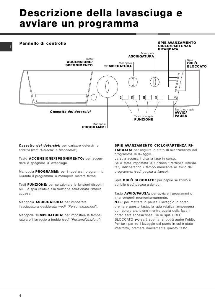 Rubinetto Lavatrice Aperto O Chiuso. Free Click To Preview With ...