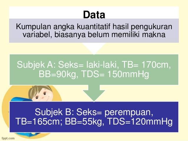 Data Statistik : Pembagian, Pengumpulan, dan Penyajian Data ( Materi Statistik )