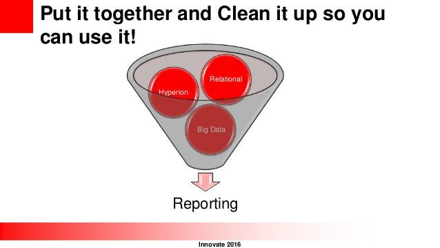 Innovate 2016 Reporting Big Data Hyperion Relational Put it together and Clean it up so you can use it!