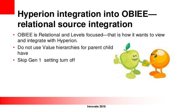 Innovate 2016 Hyperion integration into OBIEE— relational source integration • OBIEE is Relational and Levels focused—that...
