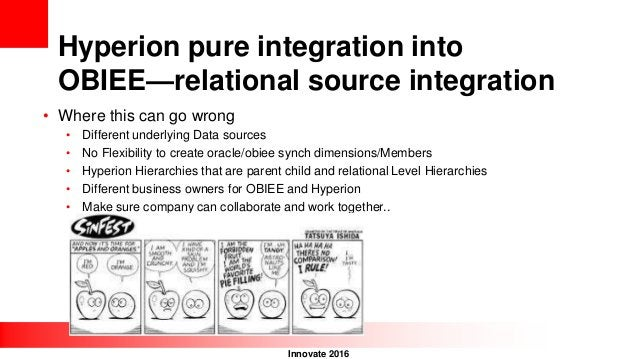 Innovate 2016 Hyperion pure integration into OBIEE—relational source integration • Where this can go wrong • Different und...