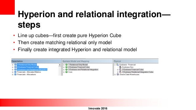 Innovate 2016 Hyperion and relational integration— steps • Line up cubes—first create pure Hyperion Cube • Then create mat...