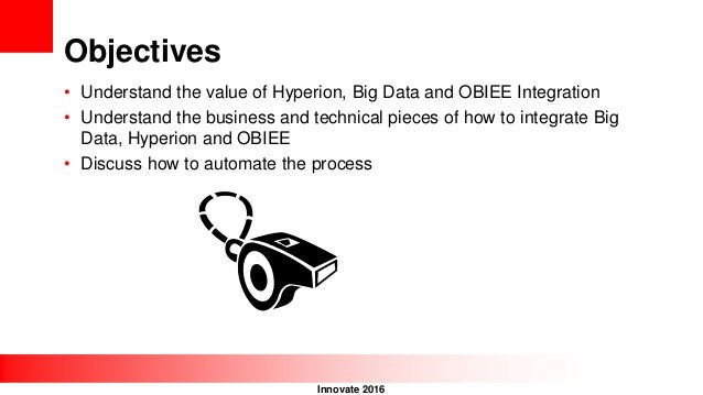 Innovate 2016 Objectives • Understand the value of Hyperion, Big Data and OBIEE Integration • Understand the business and ...