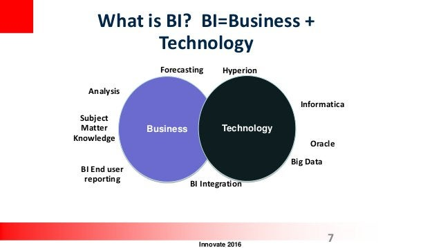 Innovate 2016 7 Business Technology Analysis Subject Matter Knowledge Hyperion Informatica Oracle BI Integration What is B...