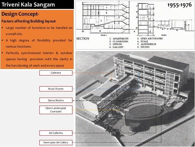 Pleasant Contemporary Architecture In Delhi 1955 1970 Largest Home Design Picture Inspirations Pitcheantrous