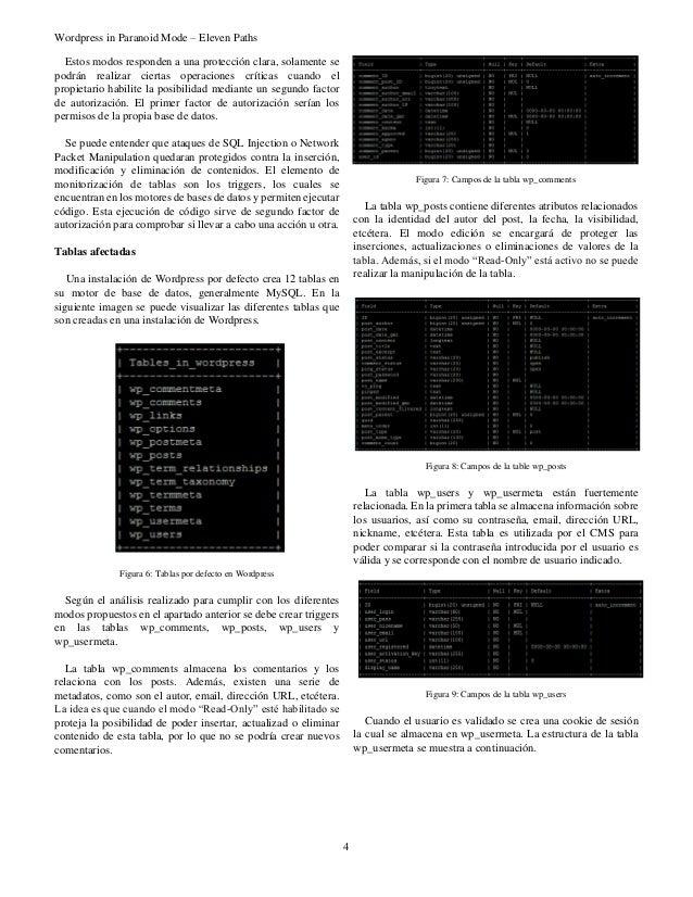 Wordpress in Paranoid Mode – Eleven Paths 4 Estos modos responden a una protección clara, solamente se podrán realizar cie...