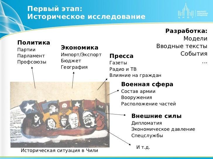 Первый этап: Историческое исследование Политика Партии Парламент Профсоюзы Экономика Импорт/Экспорт Бюджет География Пресс...
