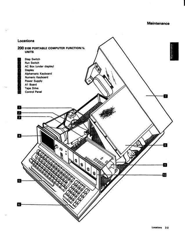 1970's manual ibm