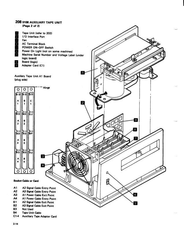 1970 s manual ibm rh slideshare net