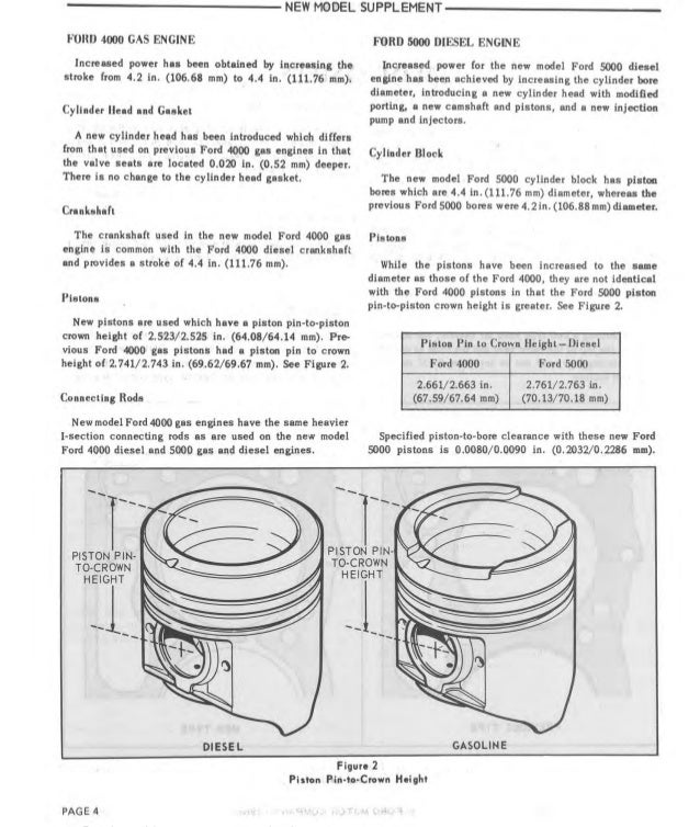 1971 ford 4000 tractor service repair manual rh slideshare net ford 4000 parts manual ford 4000 tractor repair manual