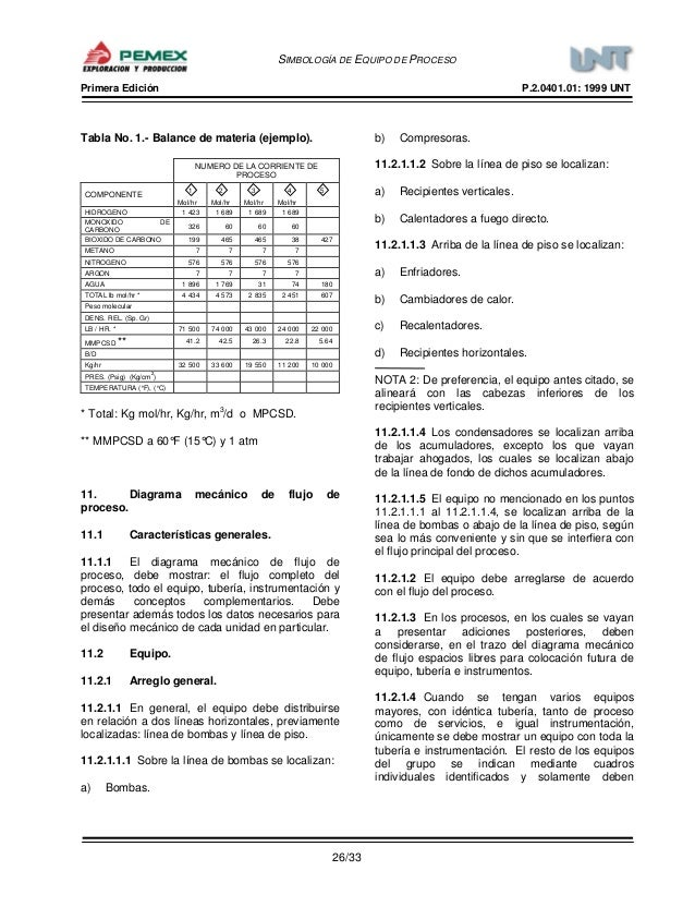 P-2-0401-01-simbologia-de-equipo-de-proceso