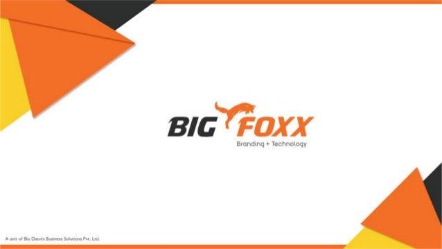 Branding + Technology