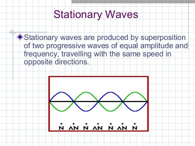 Stationary Waves Slide 2