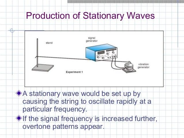 Stationary Waves Slide 3