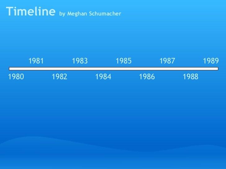 1980 1989 timeline