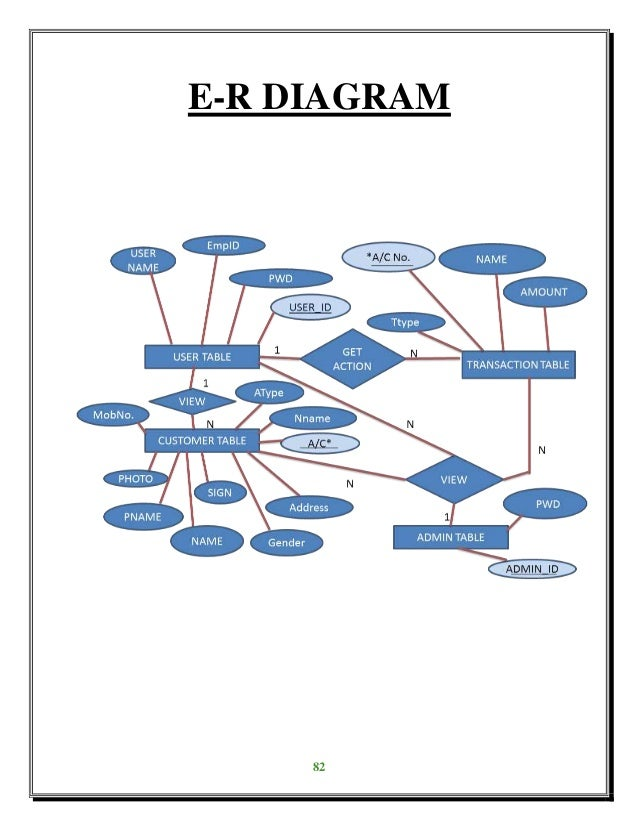 uml diagrams for timetable System class diagram ( uml diagram , timetable management system class diagram describes the structure of a timetable management system classes, their attributes.
