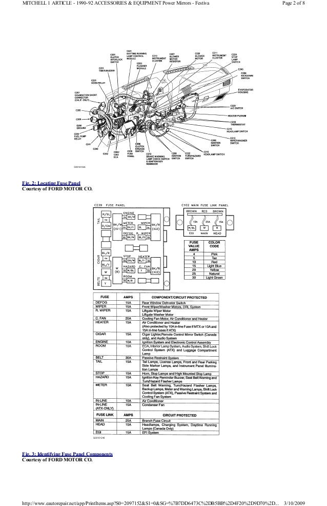 1991 Fordfestivamanual. Ford. 91 Ford Probe Fuse Diagram At Scoala.co