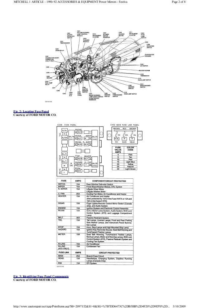 1993 ford festiva engine diagram wiring diagram secrets ford festiva fuse box ford festiva fuse box #3