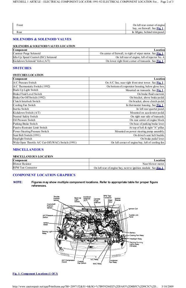 1991 ford festiva wiring diagram