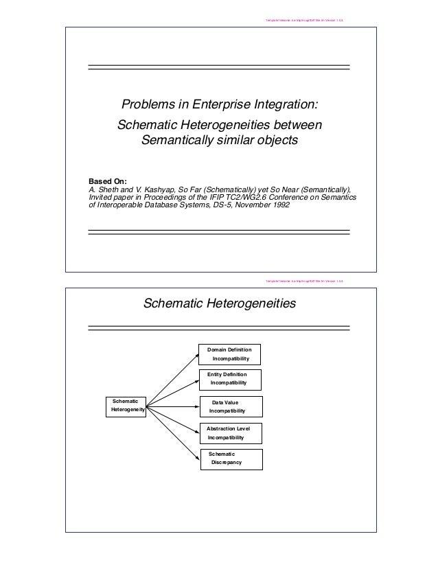 Template filename: ba-tmplt-vugrfDiffTitle.fm Version 1.0.3 Problems in Enterprise Integration: Schematic Heterogeneities ...