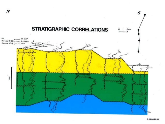 Clues of a sedimentological model for some oolite reservoirs (example of the Villeperdue oil field, Paris basin)