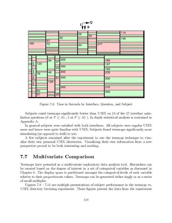 Treemaps: Visualizing Hierarchical and Categorical Data