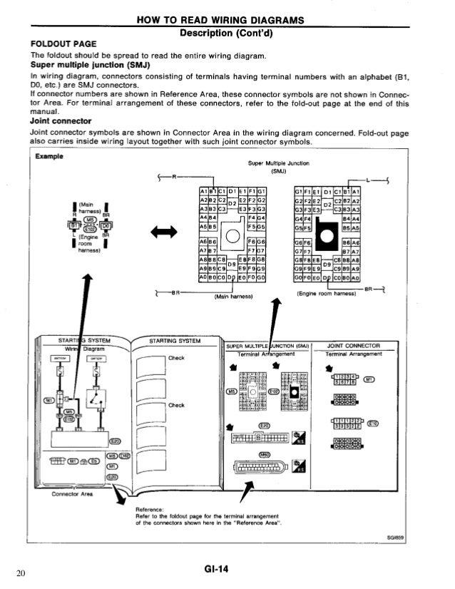 1994 Infiniti G20 Service Repair Manual