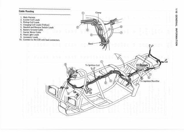 1994 Kawasaki Klf220 A7 Bayou Service Repair Manual