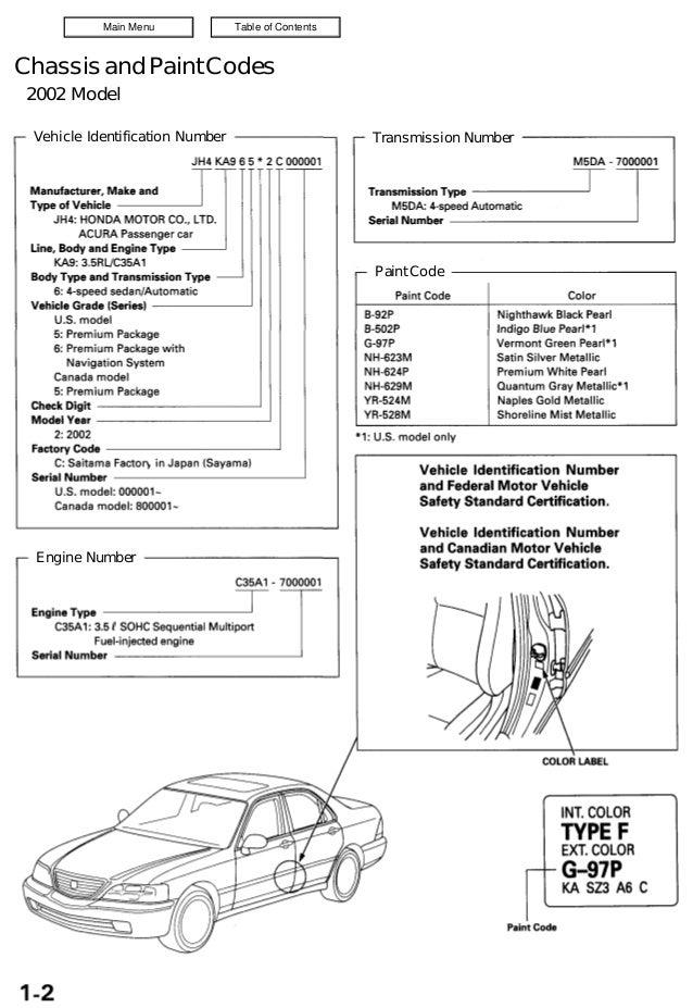 1996 Acura Legend Fuse Box