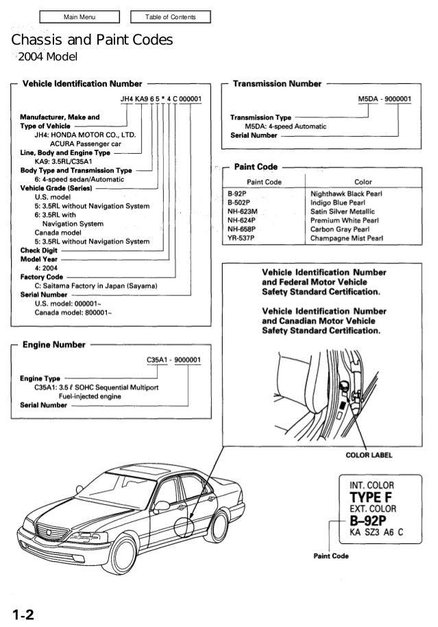 1996 acura 3 5 rl service repair manual rh slideshare net Acura TL Type S Acura TL Repair Manual PDF