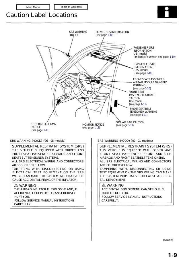 1996 acura 3 5 rl service repair manual rh slideshare net 1997 Acura SLX 1997 Acura SLX