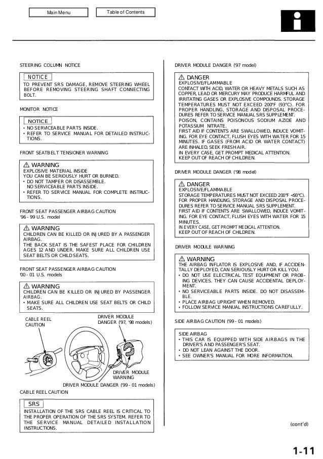 1996 acura 3 5 rl service repair manual rh slideshare net 1997 Acura Integra 1997 Acura Integra