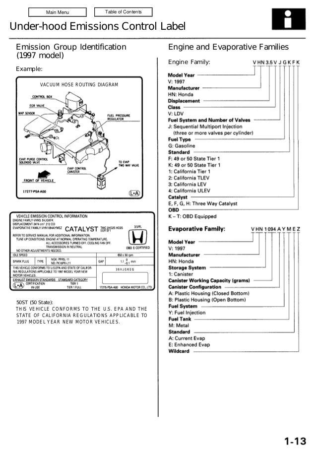 1996 acura 3 5 rl service repair manual rh slideshare net