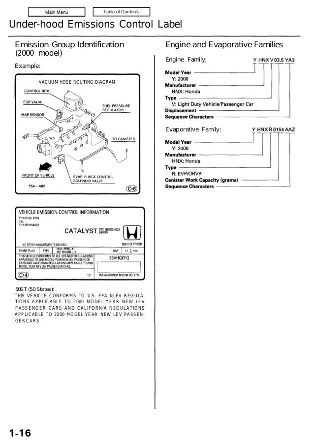 1996 acura 3 5 rl service repair manual rh slideshare net 1996 Acura Legend 1999 Acura TL