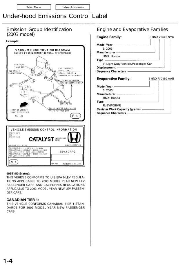 1996 acura 3 5 rl service repair manual rh slideshare net 1998 Acura RL 1996 Acura Legend
