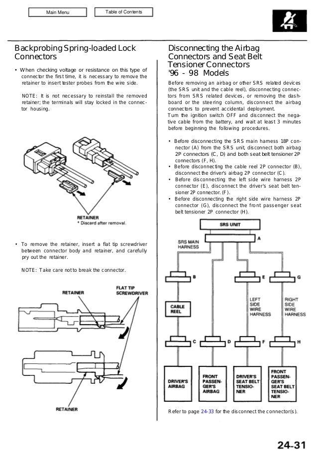1996 acura 3 5 rl service repair manual rh slideshare net 1997 Acura 3.2 TL 1997 Acura RL Spec