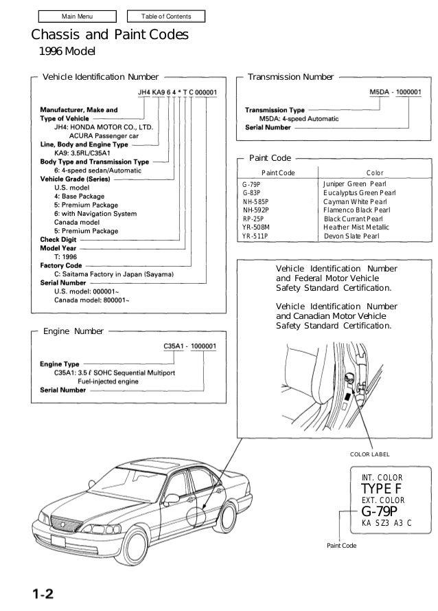 1996 acura 3 5 rl service repair manual rh slideshare net Engine Diagram for Acura 3 5RL 2000 Engine Diagram for Acura 3 5RL 2000