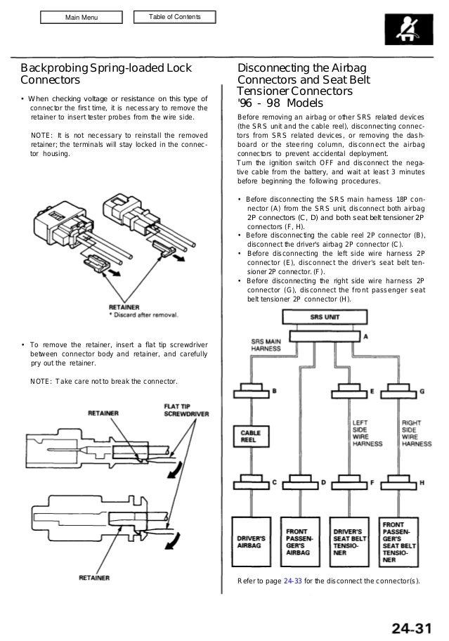 1997 Acura 3 5 Rl Service Repair Manual 99 Main Menu Table Of Contents