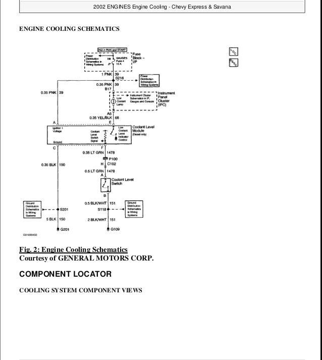 1998 GMC Savana Service Repair Manual. 2 Engine Cooling Schematics. GMC. GMC Electrical Diagrams Locator At Scoala.co
