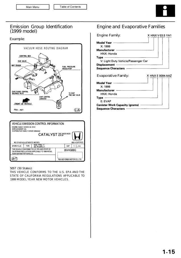 1999 acura 3.5 rl service repair manual   Acura Rl Wiring Diagram      SlideShare